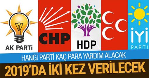 Siyasi Partilerin Seçimlerde Ne Kadar Devlet Yardımı Alacağı Netleşti