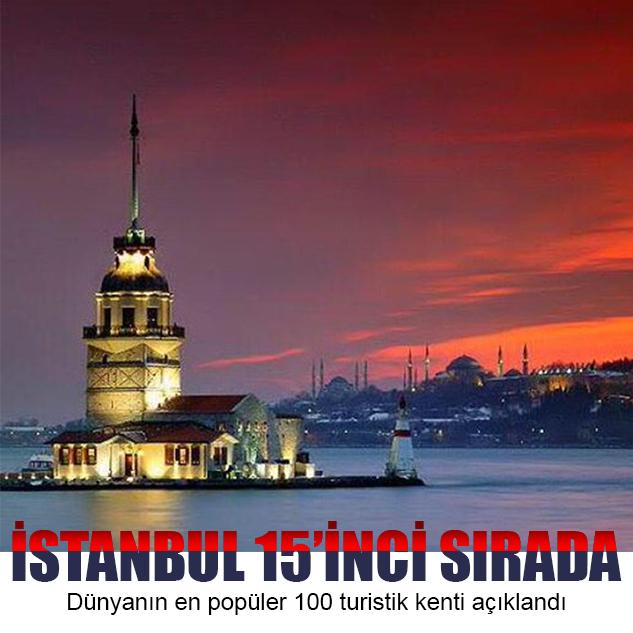 İSTANBUL 15'İNCİ SIRADA